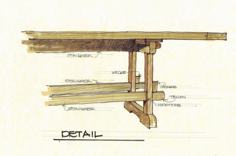 Texas, Colorado, Oklahoma Architect. Texas Custom Furniture Table Interior Design Designer
