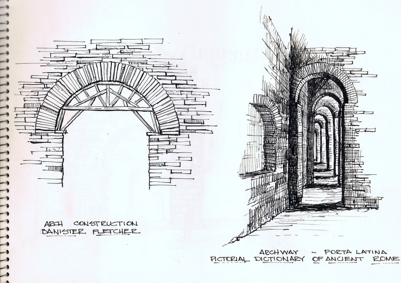 Impressions Of Ancient Design The Roman Arch Then And Now